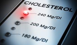 Испытание холестерола Стоковые Фотографии RF
