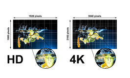 дисплей телевидения 4K Стоковые Фото
