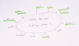 источники способные к возрождению энергии идя зеленые Стоковая Фотография RF