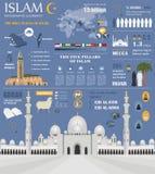 Ислам infographic Мусульманская культура Стоковое Изображение