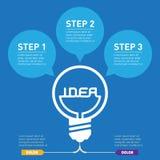 Идея надписи внутри света шарика Infographics о эффективном Стоковое Изображение RF