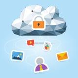 Иллюстрация безопасностью облака вычисляя Стоковое Изображение RF
