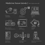 Иллюстрация вектора будущих тенденций медицины Стоковые Фотографии RF