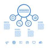 Иллюстрация вектора визуализирования коммерческих информаций Технологическая карта операций Стоковое Фото