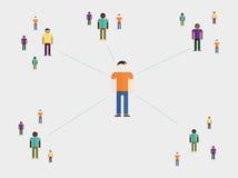 Иллюстрация вектора показывая социальную привязанность 1 Стоковое Изображение RF