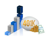 иллюстрация диаграммы яичка 401k и денег наличных денег Стоковые Изображения