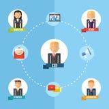 Иллюстрация концепции организации глобального бизнеса плоская Стоковое фото RF