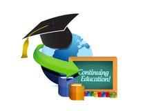 Иллюстрация концепции продолжения образования Стоковое Изображение RF