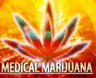 Иллюстрация медицинской концепции конспекта марихуаны цифровая Стоковые Изображения RF