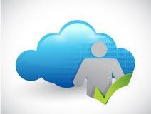 Иллюстрация облака контрольной пометки значка вычисляя иллюстрация штока