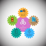Иллюстрация разных видов рамок автоматизации испытания бесплатная иллюстрация