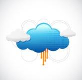 Иллюстрация сетевого графика вычислительной цепи облака Стоковое фото RF