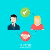Иллюстрация центра требования поддержки Стоковое Фото