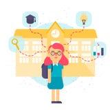 Иллюстрация школьницы с школьным зданием Плоская изолированная иллюстрация вектора стиля Стоковое Изображение