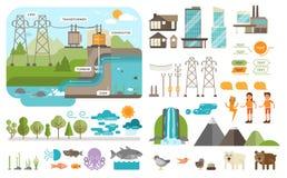 Как гидроэлектричество работает Иллюстрация вектора