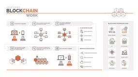 Как делает работу blockchain бесплатная иллюстрация