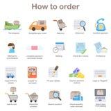 Как приказать - процесс покупок покупать иллюстрация вектора