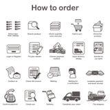 Как приказать процесс бесплатная иллюстрация