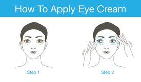 Как приложить сливк глаза иллюстрация вектора