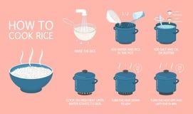 Как сварить рис легкий рецепт бесплатная иллюстрация