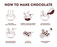 Как сделать шоколад дома Варить десерт иллюстрация штока