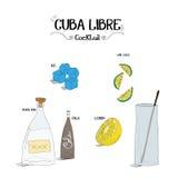 Как сделать коктеиль Кубы Libre установил с ингридиентами для ресторанов и иллюстрации вектора дела бара Стоковые Фото