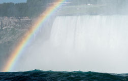 Канадская подкова падает на Ниагару Стоковые Фотографии RF