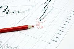 карандаш диаграммы дела Стоковое фото RF