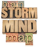 Карта бредовой мысли и разума Стоковые Фото