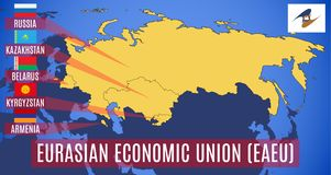 Карта государство-членов евроазиатского экономического соединения EAEU Флаги желания России, Беларуси, Казахстана, Армении и Кырг иллюстрация вектора