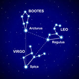 Карта звёздного неба Созвездия северного полушария Стоковая Фотография