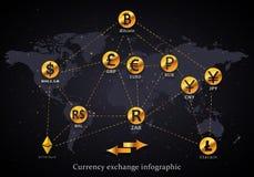 Карта мира валютной биржи infographic с bitcoin, ethereum, litecoin, долларом, евро, рублем, иенами, юанями, реальным, фунт и ран иллюстрация штока