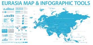 Карта России Китая Индии Индонезии Таиланда Европы Евразии - иллюстрация вектора Стоковая Фотография RF