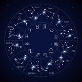 Карта созвездия зодиака с символами scorpio virgo leo vector иллюстрация Стоковое Изображение