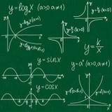 Картина образования с формулами и уравнениями иллюстрация штока