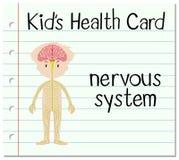 Карточка здоровья с нервной системой иллюстрация вектора