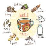Карточка рецепта вектора с чаем masala Иллюстрация вектора
