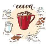 Карточка рецепта какао иллюстрации вектора Стоковые Фотографии RF