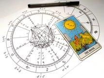 Карточка Tarot диаграммы астрологии натальная луна иллюстрация вектора