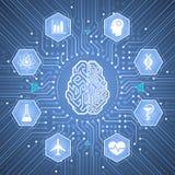 Кибернетический мозг иллюстрация вектора