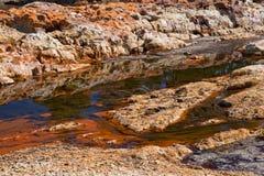 Кислотный rio Tinto в Андалусии Стоковая Фотография