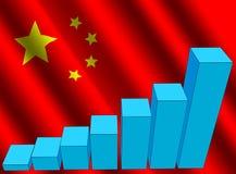 китайская диаграмма флага бесплатная иллюстрация