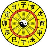 китайский зодиак Стоковое Изображение RF