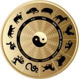 китайский horoscope иллюстрация вектора
