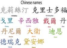 китайское имя s Стоковое Фото