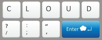 клавиатура облака вычисляя Стоковые Изображения RF