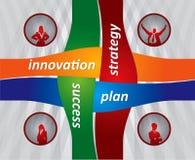 ключевая стратегия 4 Стоковые Изображения
