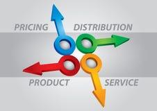 ключи выходя продукт вышед на рынок на рынок иллюстрация вектора