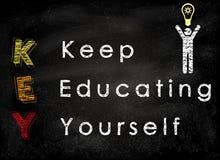 ключ chalkboard Стоковое Изображение