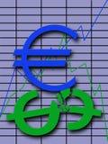колебания курса иностранной валюты Стоковое Изображение
